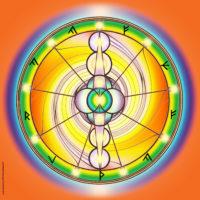 Plaque d'harmonisation : axe 40×40 plexiglass
