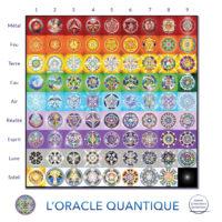 Grille complete de l'oracle qantique